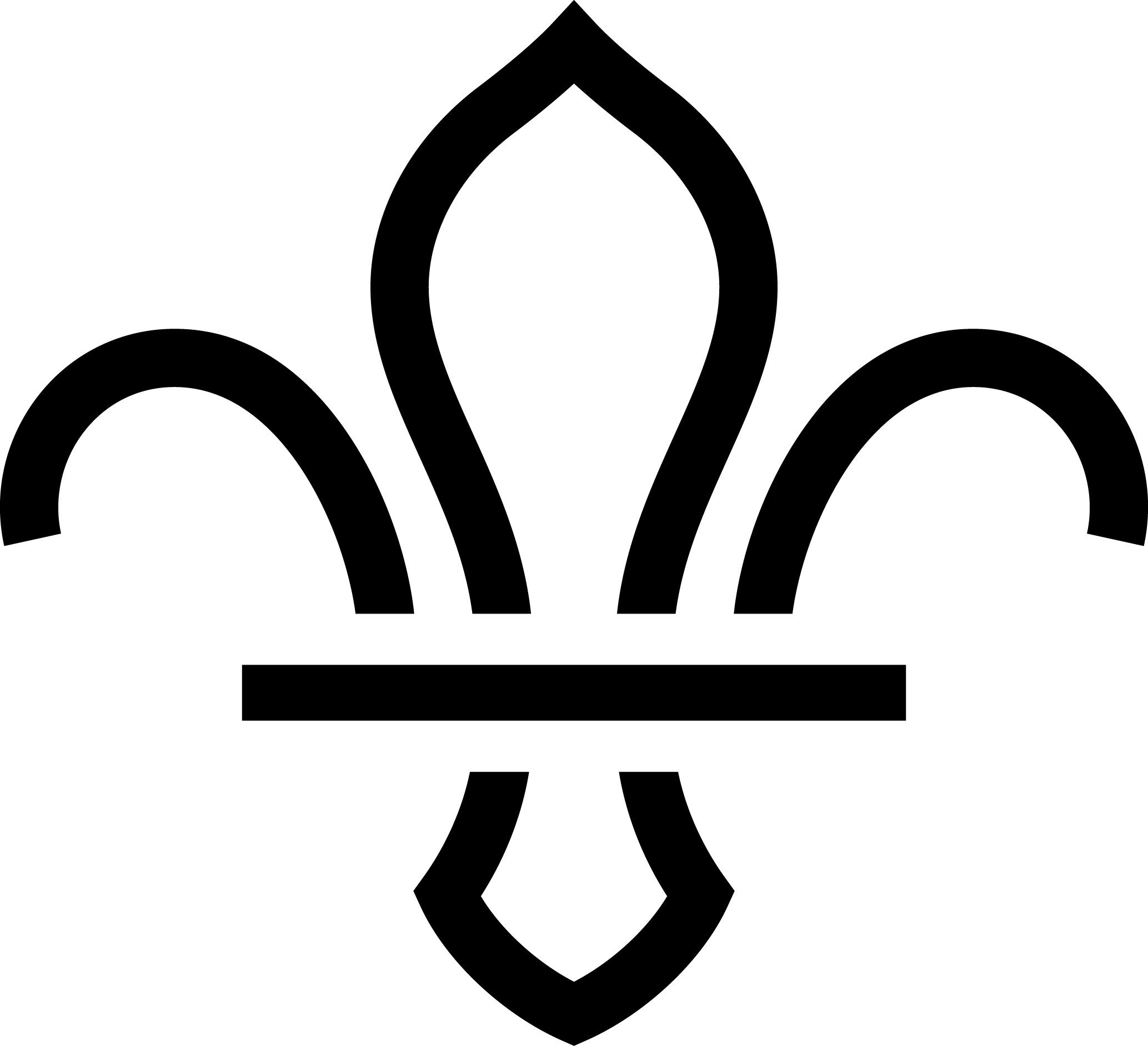 Bearsted Scouts